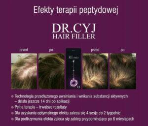 terapia peptydowej Dr Cyj Hair Filler